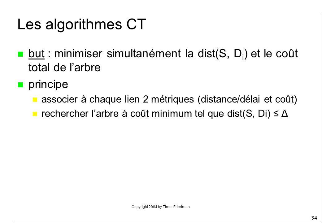 Copyright 2004 by Timur Friedman 34 Les algorithmes CT n but : minimiser simultanément la dist(S, D i ) et le coût total de larbre n principe n associ