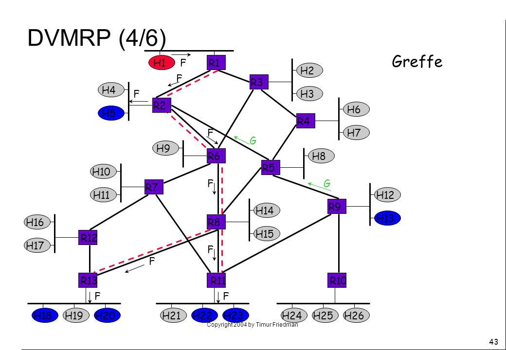 Copyright 2004 by Timur Friedman 43 DVMRP (4/6) Greffe