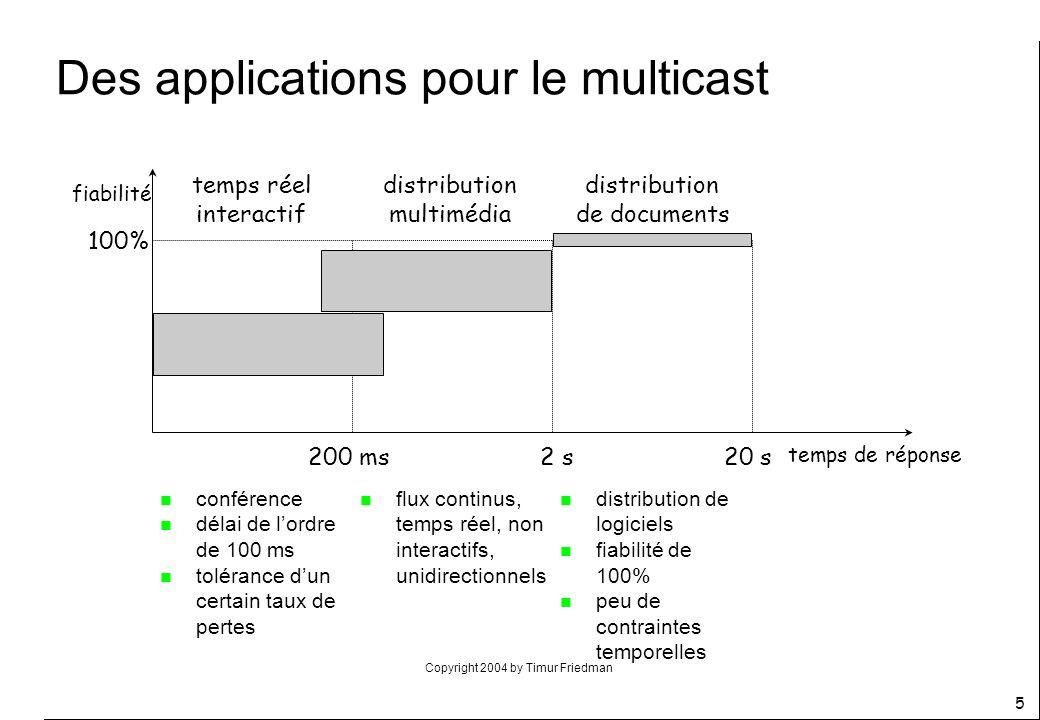 Copyright 2004 by Timur Friedman 26 Le modèle de service de multicast (4/5) n les extensions pour lenvoi Mcast n interface de service IP utilisation de SendIP n @ dest = @ de groupe n le niveau supérieur doit pouvoir spécifier un TTL n module IP n si IP-dest est sur le même réseau local ou si IP-dest est une @ de groupe alors envoyer le paquet en local à IP-dest sinon envoyer le paquet en local à GatewayTo (IP-dest) n interface de service LAN n module LAN n mécanisme de traduction des @IP Mcast en @MAC Mcast