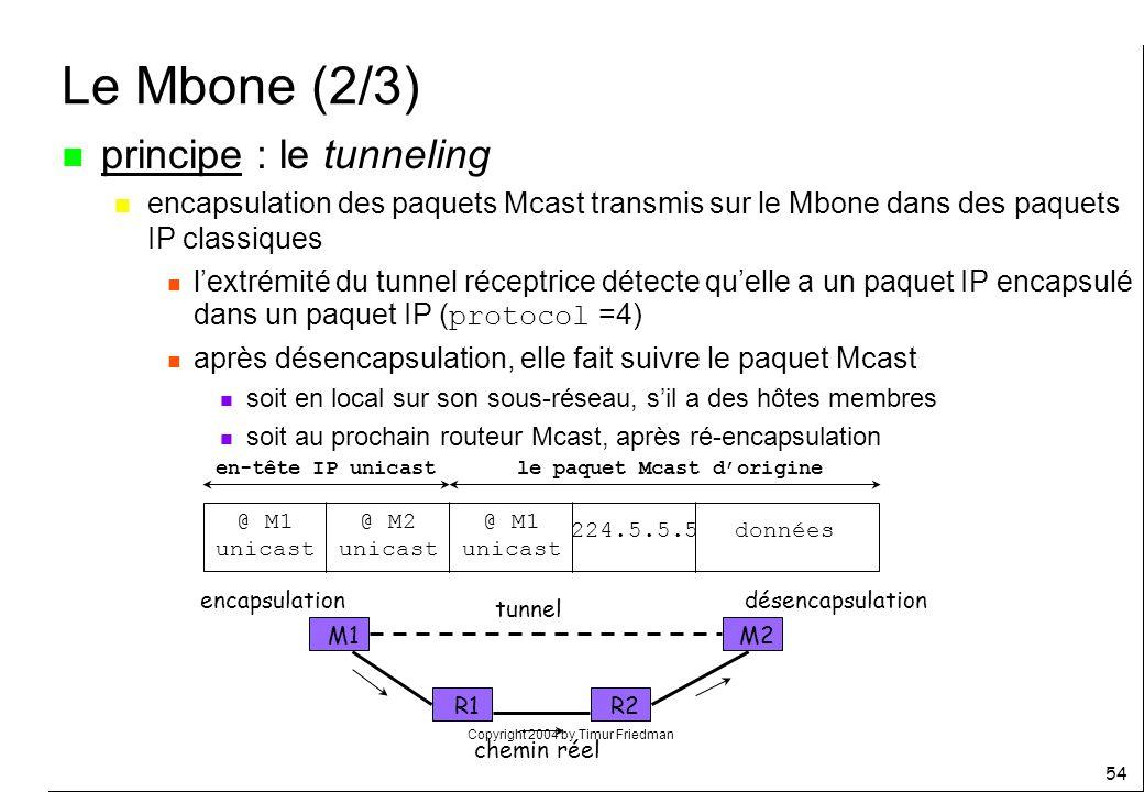 Copyright 2004 by Timur Friedman 54 Le Mbone (2/3) n principe : le tunneling n encapsulation des paquets Mcast transmis sur le Mbone dans des paquets