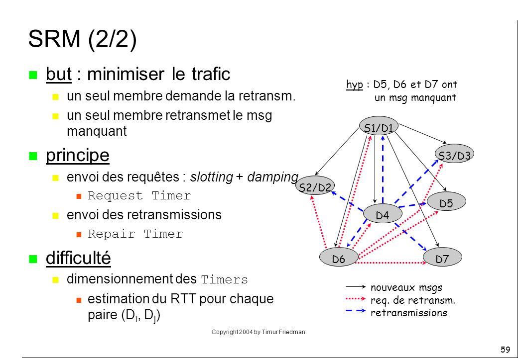Copyright 2004 by Timur Friedman 59 SRM (2/2) S1/D1 S2/D2 S3/D3 D4 D5 D7D6 nouveaux msgs req. de retransm. retransmissions n but : minimiser le trafic