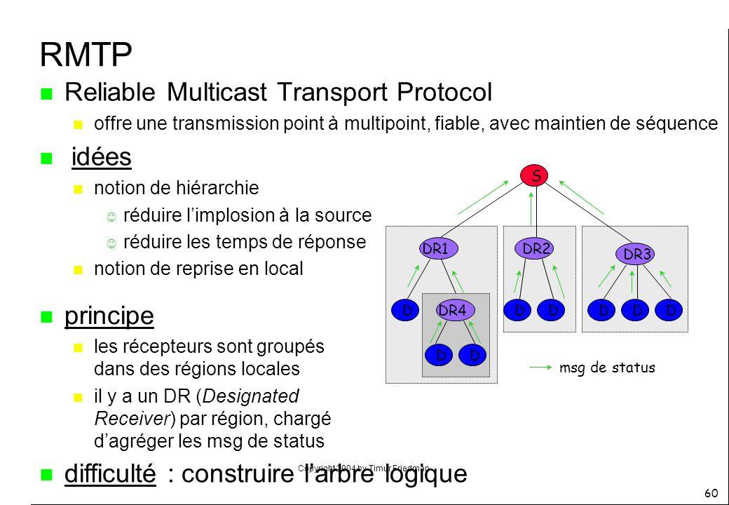 Copyright 2004 by Timur Friedman 60 RMTP n Reliable Multicast Transport Protocol n offre une transmission point à multipoint, fiable, avec maintien de