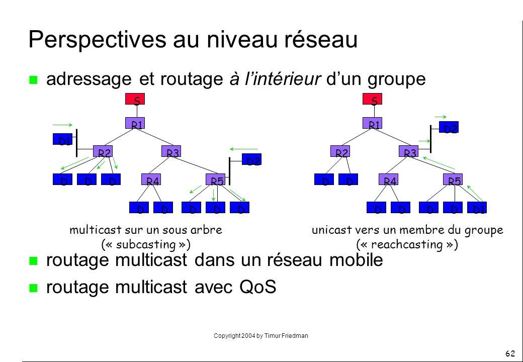 Copyright 2004 by Timur Friedman 62 Perspectives au niveau réseau n adressage et routage à lintérieur dun groupe n routage multicast dans un réseau mo