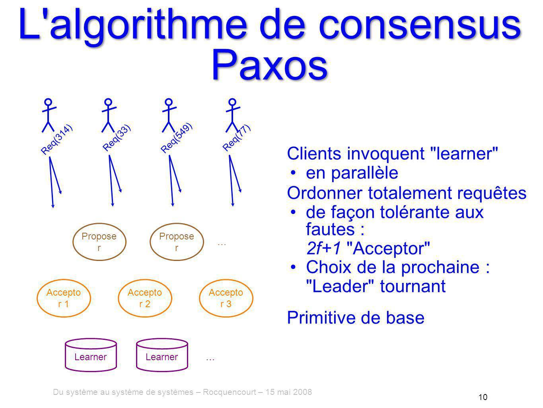 Du système au système de systèmes – Rocquencourt – 15 mai 2008 10 L algorithme de consensus Paxos Clients invoquent learner en parallèle Ordonner totalement requêtes de façon tolérante aux fautes : 2f+1 Acceptor Choix de la prochaine : Leader tournant Primitive de base Req(314) Accepto r 1 Accepto r 2 Accepto r 3 Req(33) Req(549) Req(77) Propose r … Learner …