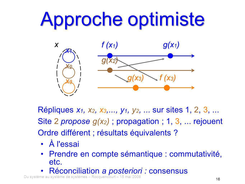 Du système au système de systèmes – Rocquencourt – 15 mai 2008 16 Approche optimiste Répliques x 1, x 2, x 3,..., y 1, y 2,...