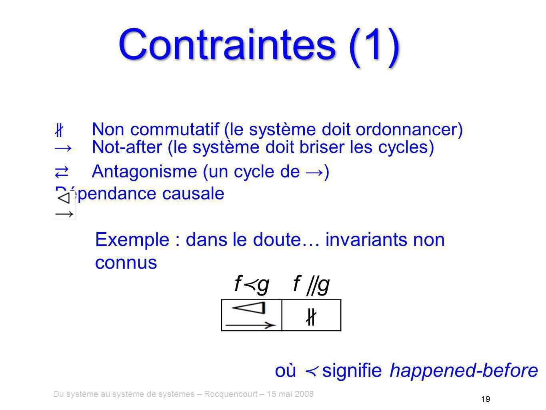 Du système au système de systèmes – Rocquencourt – 15 mai 2008 19 Contraintes (1) où signifie happened-before Exemple : dans le doute… invariants non connus Non commutatif (le système doit ordonnancer) Not-after (le système doit briser les cycles) Antagonisme (un cycle de ) Dépendance causale f g