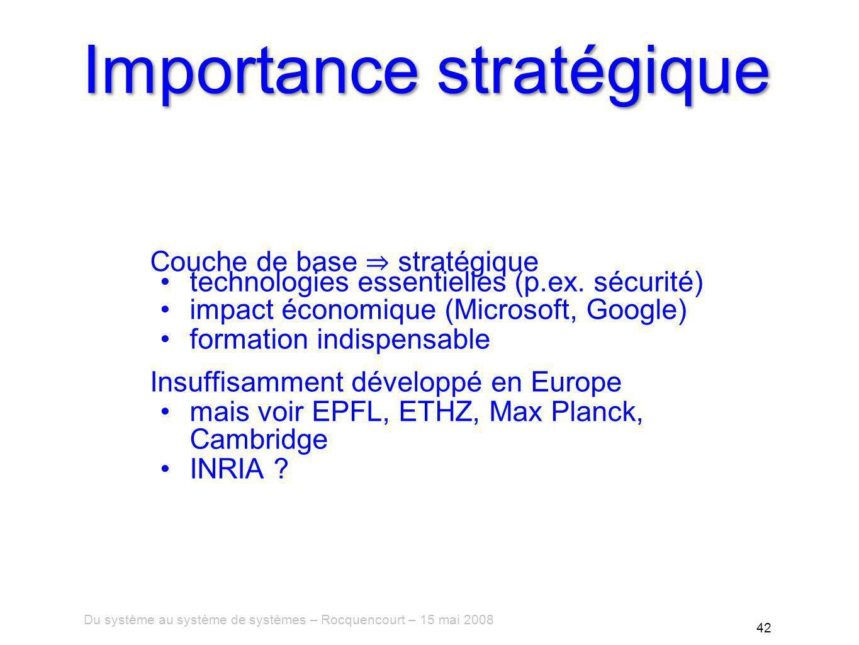 Du système au système de systèmes – Rocquencourt – 15 mai 2008 42 Importance stratégique Couche de base stratégique technologies essentielles (p.ex.
