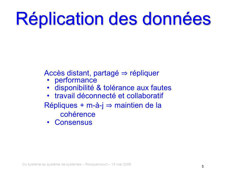 Du système au système de systèmes – Rocquencourt – 15 mai 2008 5 Réplication des données Accès distant, partagé répliquer performance disponibilité & tolérance aux fautes travail déconnecté et collaboratif Répliques + m-à-j maintien de la cohérence Consensus