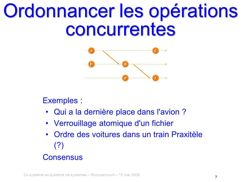 Du système au système de systèmes – Rocquencourt – 15 mai 2008 7 Ordonnancer les opérations concurrentes Exemples : Qui a la dernière place dans l avion .