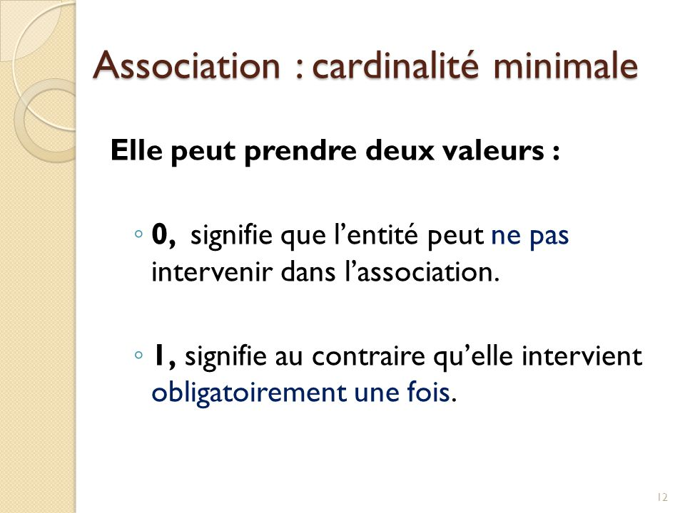 12 Elle peut prendre deux valeurs : 0, signifie que lentité peut ne pas intervenir dans lassociation. 1, signifie au contraire quelle intervient oblig