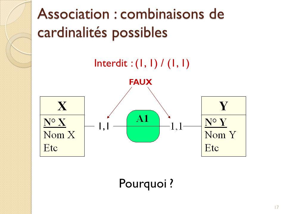 17 Association : combinaisons de cardinalités possibles Interdit : (1, 1) / (1, 1) Pourquoi ? 1,1 FAUX