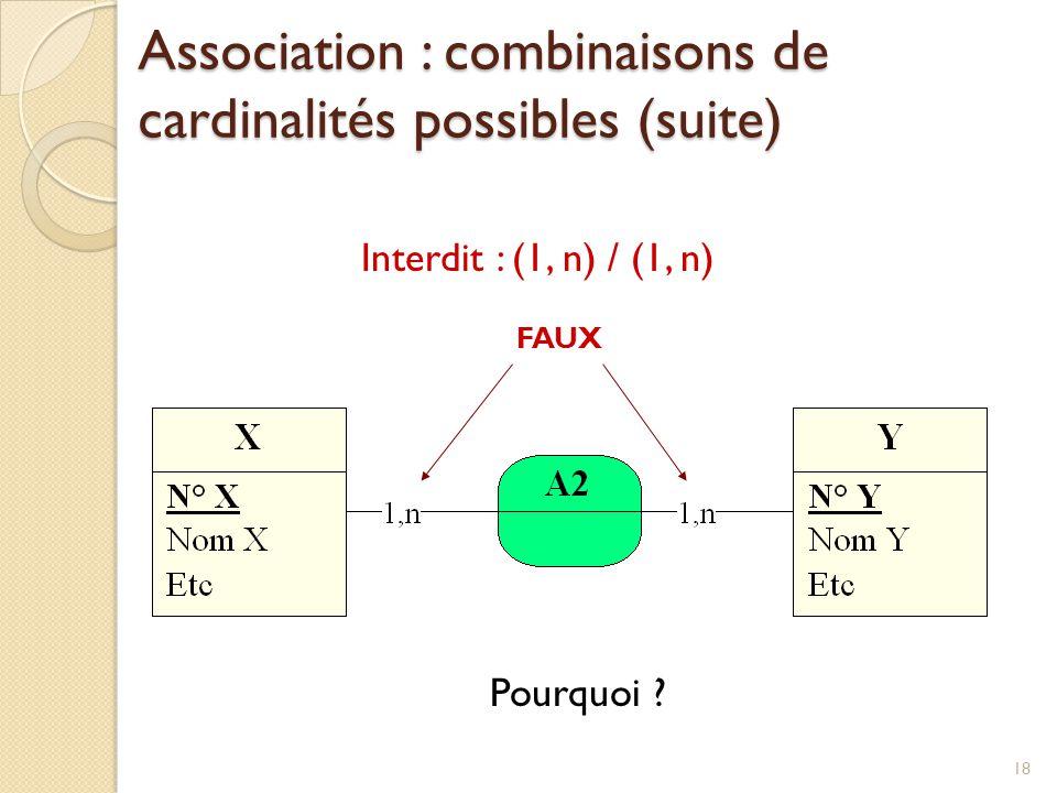 18 Interdit : (1, n) / (1, n) FAUX Pourquoi ? Association : combinaisons de cardinalités possibles (suite)