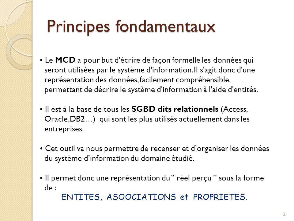 2 Principes fondamentaux Le MCD a pour but d'écrire de façon formelle les données qui seront utilisées par le système d'information. Il s'agit donc d'