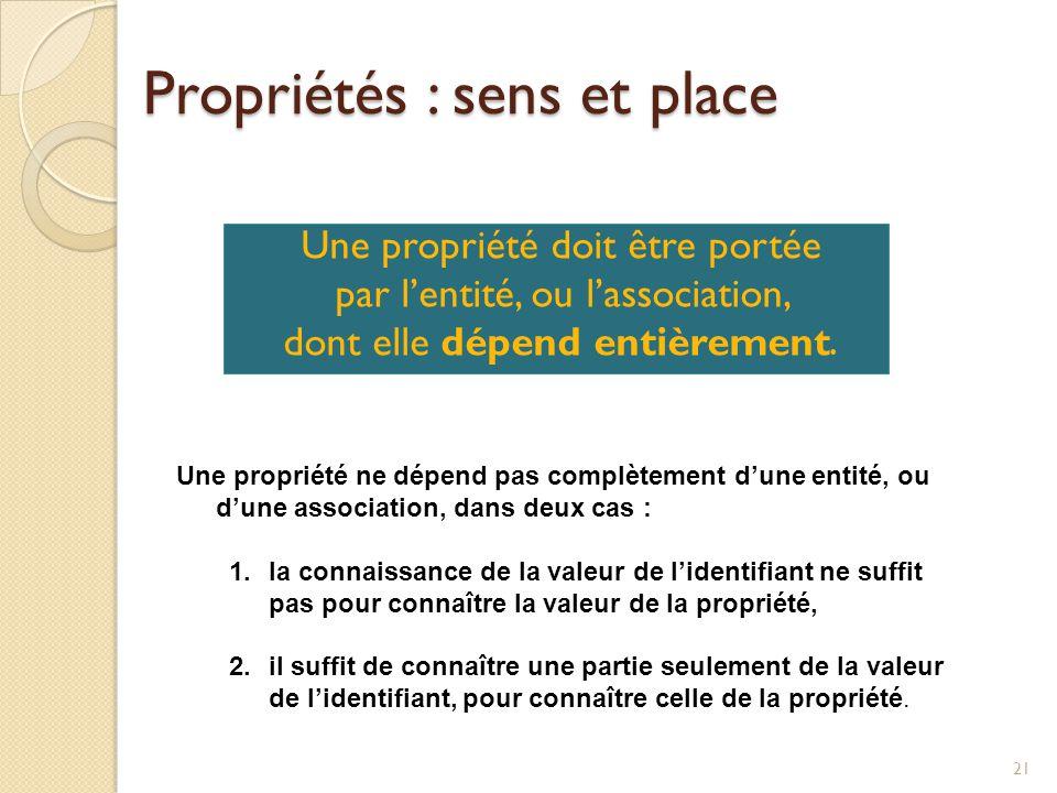 21 Une propriété doit être portée par lentité, ou lassociation, dont elle dépend entièrement. Une propriété ne dépend pas complètement dune entité, ou