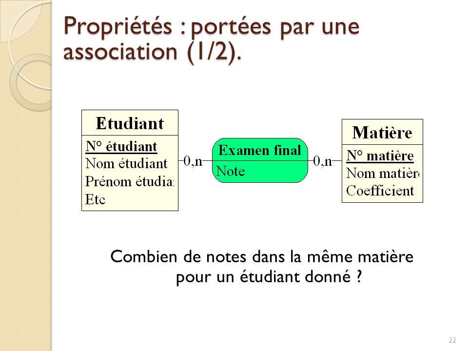 22 Combien de notes dans la même matière pour un étudiant donné ? Propriétés : portées par une association (1/2).
