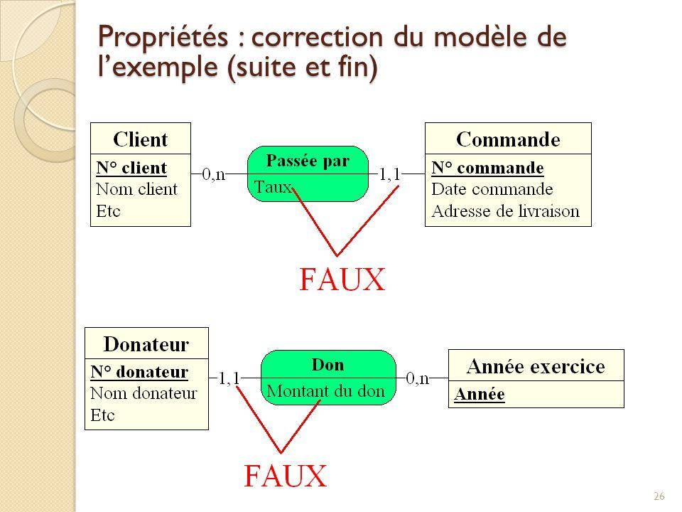 26 Propriétés : correction du modèle de lexemple (suite et fin)