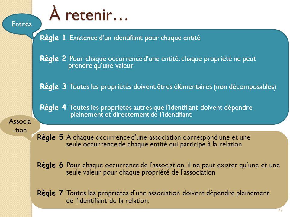 Règle 5 A chaque occurrence dune association correspond une et une seule occurrence de chaque entité qui participe à la relation Règle 6 Pour chaque o