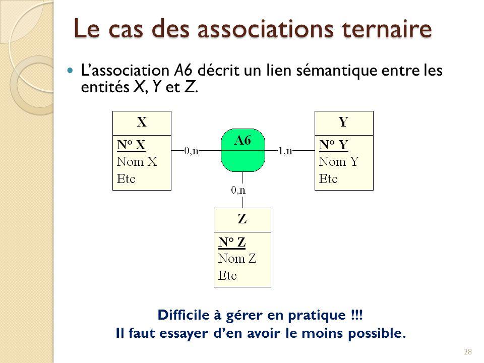 28 Lassociation A6 décrit un lien sémantique entre les entités X, Y et Z. Difficile à gérer en pratique !!! Il faut essayer den avoir le moins possibl