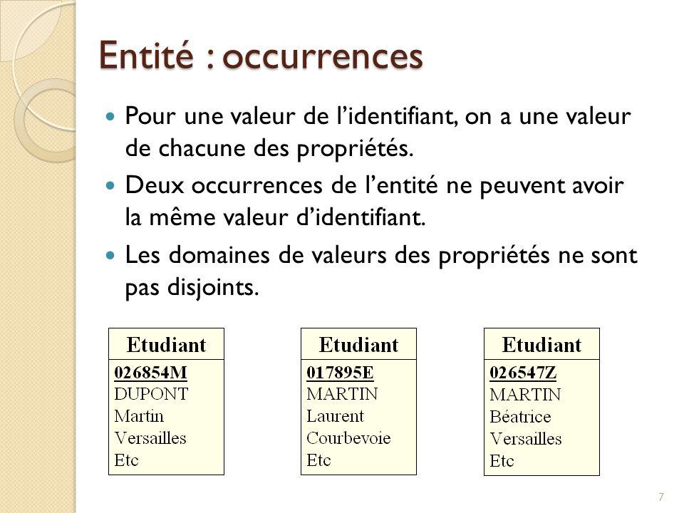7 Pour une valeur de lidentifiant, on a une valeur de chacune des propriétés. Deux occurrences de lentité ne peuvent avoir la même valeur didentifiant