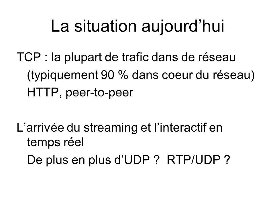 La situation aujourdhui TCP : la plupart de trafic dans de réseau (typiquement 90 % dans coeur du réseau) HTTP, peer-to-peer Larrivée du streaming et linteractif en temps réel De plus en plus dUDP .