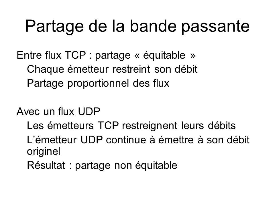 Partage de la bande passante Entre flux TCP : partage « équitable » Chaque émetteur restreint son débit Partage proportionnel des flux Avec un flux UDP Les émetteurs TCP restreignent leurs débits Lémetteur UDP continue à émettre à son débit originel Résultat : partage non équitable