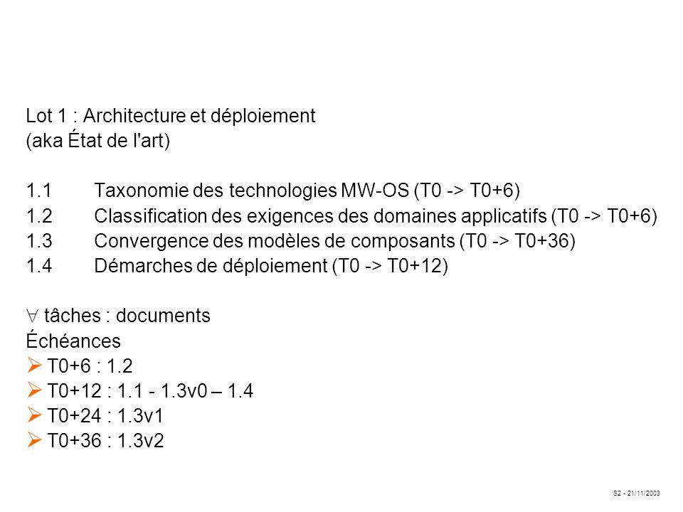 S2 - 21/11/2003 Lot 1 : Architecture et déploiement (aka État de l'art) 1.1Taxonomie des technologies MW-OS (T0 -> T0+6) 1.2Classification des exigenc