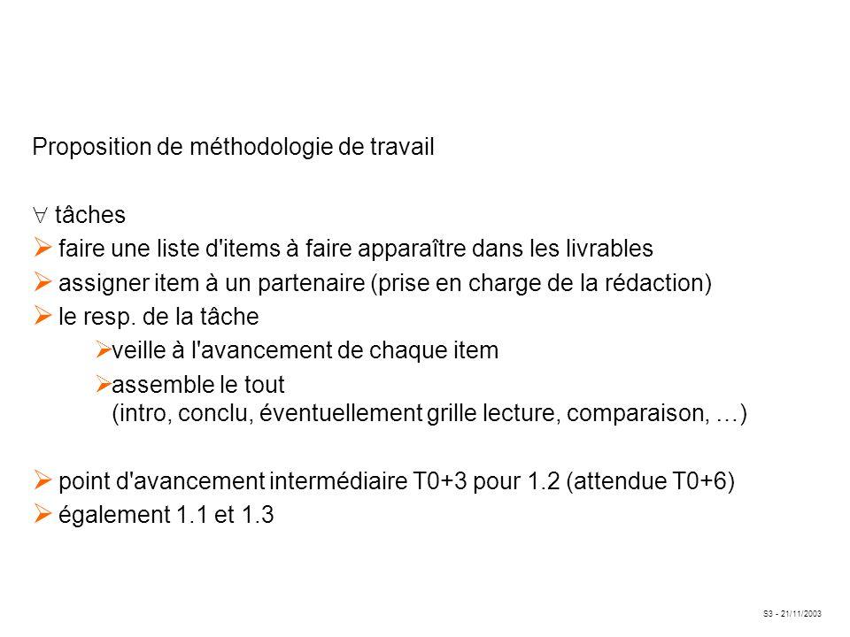 S3 - 21/11/2003 Proposition de méthodologie de travail tâches faire une liste d'items à faire apparaître dans les livrables assigner item à un partena