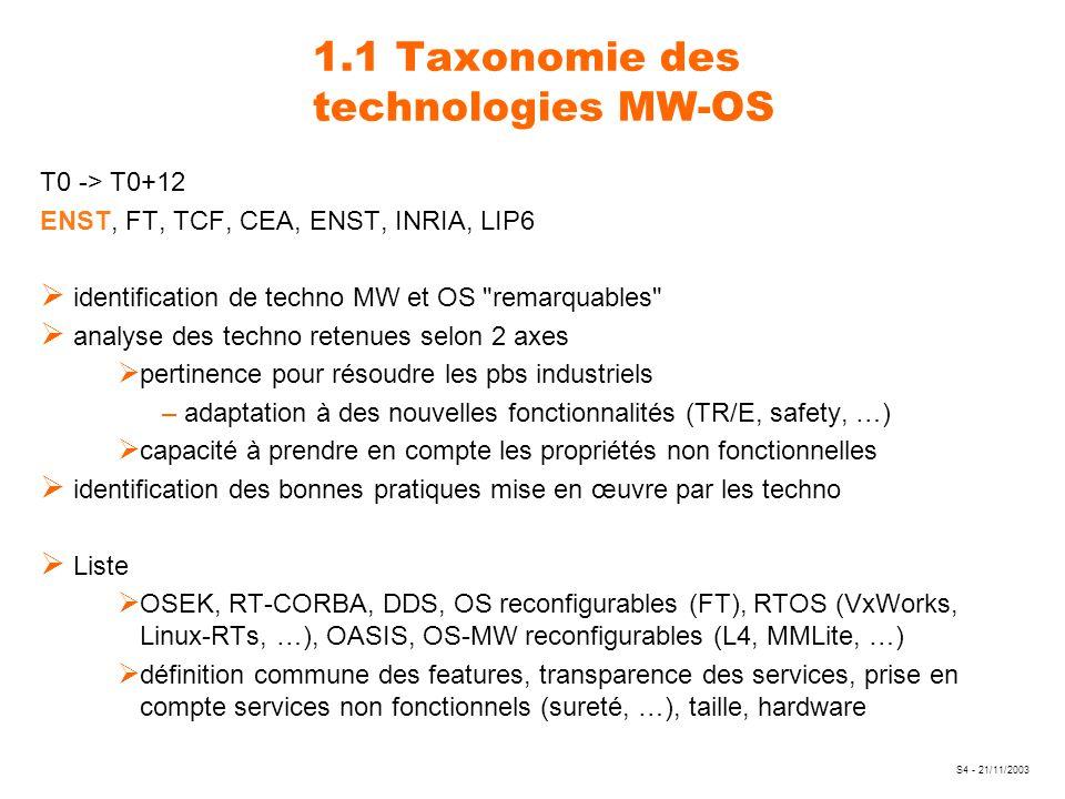S4 - 21/11/2003 1.1 Taxonomie des technologies MW-OS T0 -> T0+12 ENST, FT, TCF, CEA, ENST, INRIA, LIP6 identification de techno MW et OS