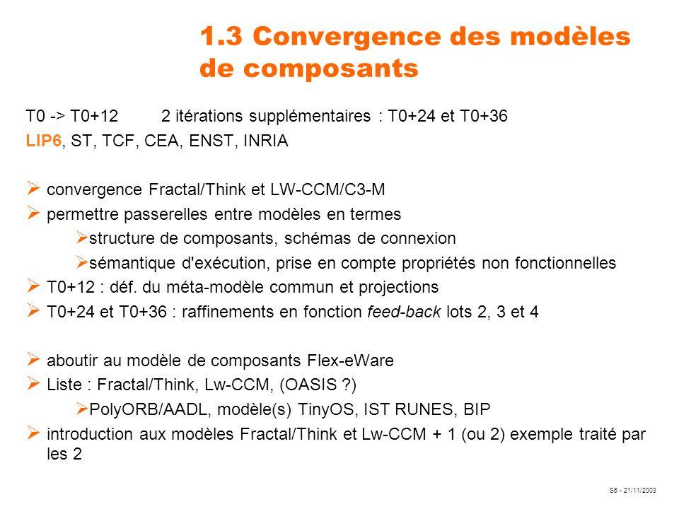S6 - 21/11/2003 1.3 Convergence des modèles de composants T0 -> T0+122 itérations supplémentaires : T0+24 et T0+36 LIP6, ST, TCF, CEA, ENST, INRIA con