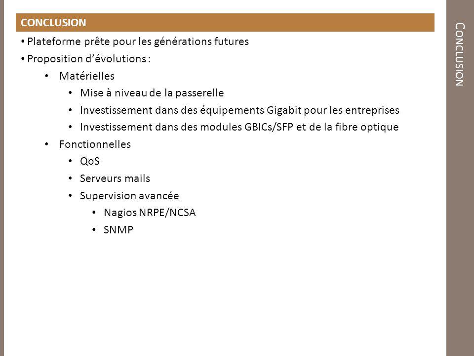 C ONCLUSION Plateforme prête pour les générations futures Proposition dévolutions : Matérielles Mise à niveau de la passerelle Investissement dans des équipements Gigabit pour les entreprises Investissement dans des modules GBICs/SFP et de la fibre optique Fonctionnelles QoS Serveurs mails Supervision avancée Nagios NRPE/NCSA SNMP