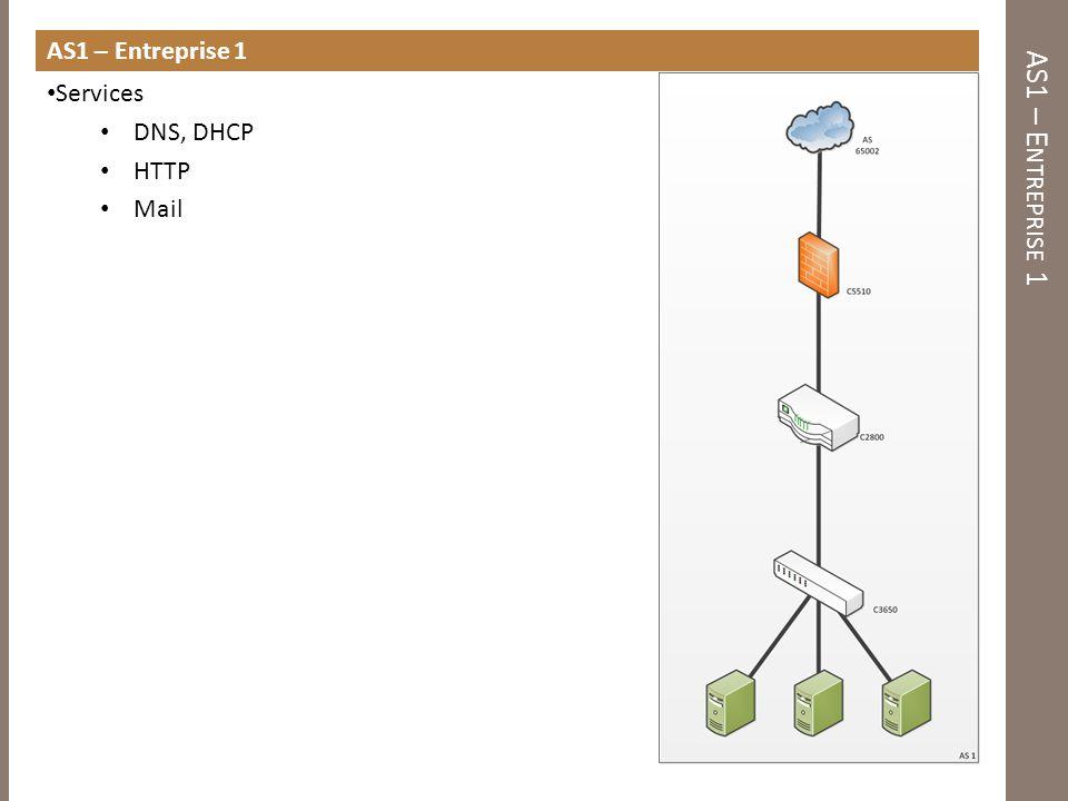 AS2 – C ORE 1 AS2 – Core 1 Routage inter-domaine iBGP eBGP multi-hop Filtrage en entrée Attribut LOCAL_PREF Services DNS Web FTP, DHCP, NTP