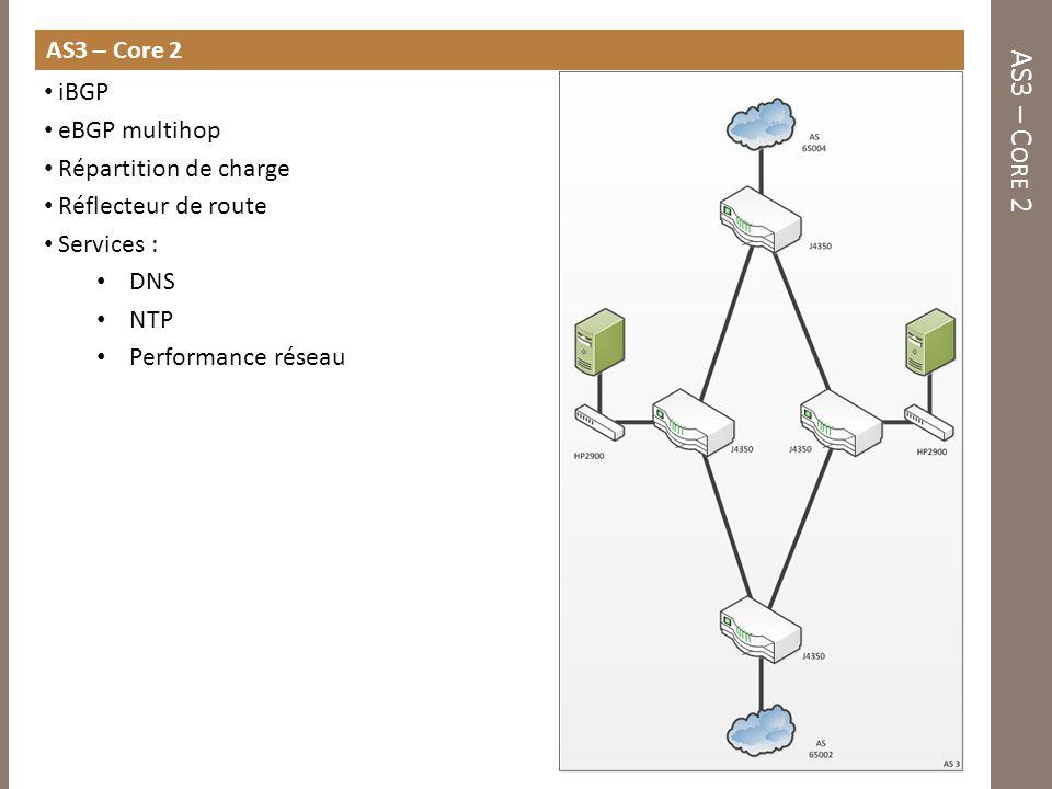 AS3 – C ORE 2 AS3 – Core 2 iBGP eBGP multihop Répartition de charge Réflecteur de route Services : DNS NTP Performance réseau