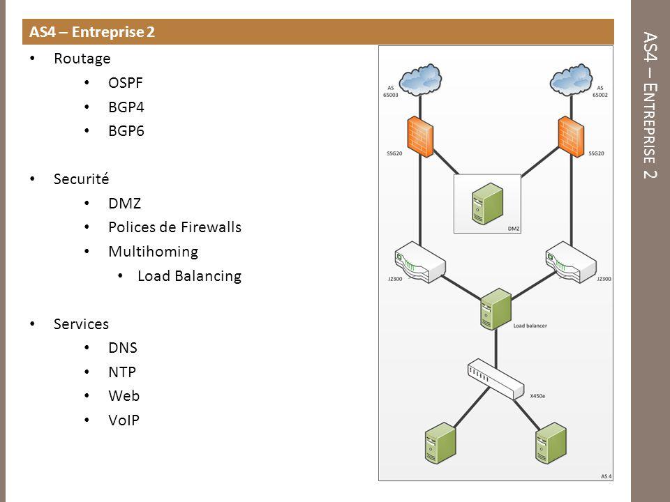 AS4 – E NTREPRISE 2 AS4 – Entreprise 2 Routage OSPF BGP4 BGP6 Securité DMZ Polices de Firewalls Multihoming Load Balancing Services DNS NTP Web VoIP