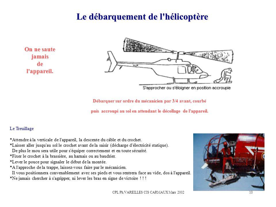 CPL Ph.VAREILLES CIS CARMAUX Mars 200210 Le débarquement de l'hélicoptère Débarquer sur ordre du mécanicien par 3/4 avant, courbé puis accroupi au sol