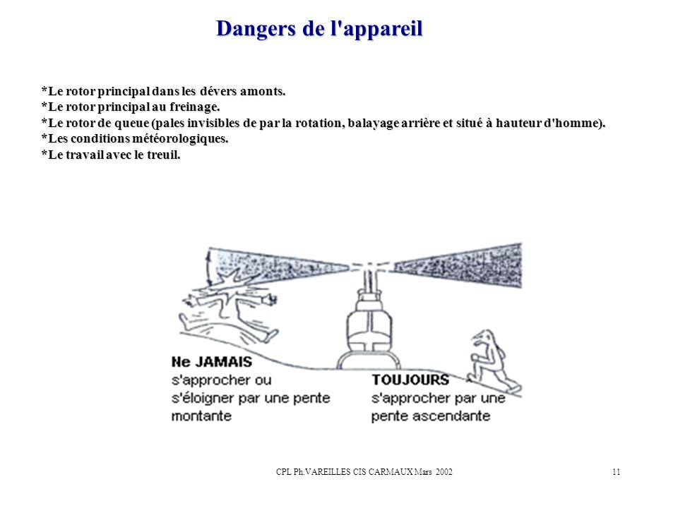 CPL Ph.VAREILLES CIS CARMAUX Mars 200211 Dangers de l'appareil *Le rotor principal dans les dévers amonts. *Le rotor principal au freinage. *Le rotor