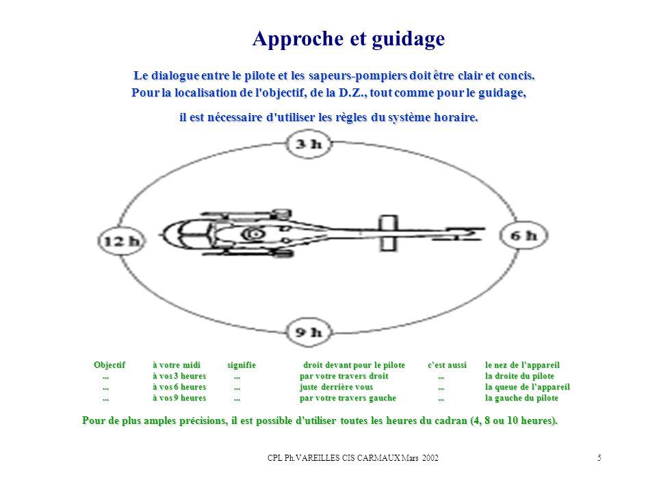 CPL Ph.VAREILLES CIS CARMAUX Mars 20026 Approche et guidage Lors du passage à votre aplomb, il faut annoncer au pilote le top vertical pour qu il puisse mieux vous situer.