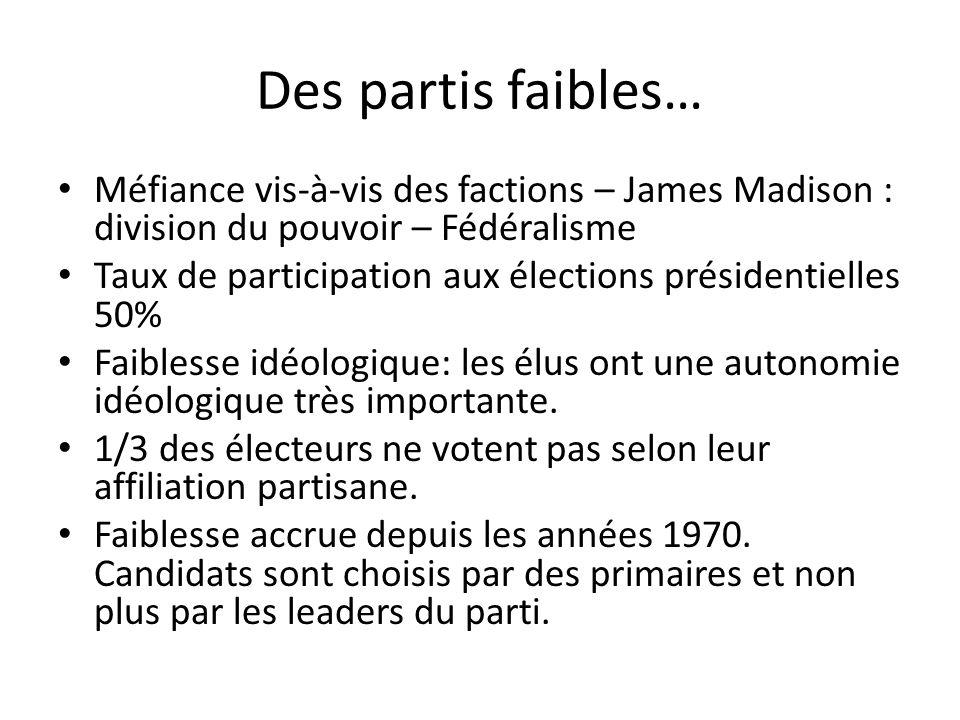 Des partis faibles… Méfiance vis-à-vis des factions – James Madison : division du pouvoir – Fédéralisme Taux de participation aux élections présidentielles 50% Faiblesse idéologique: les élus ont une autonomie idéologique très importante.