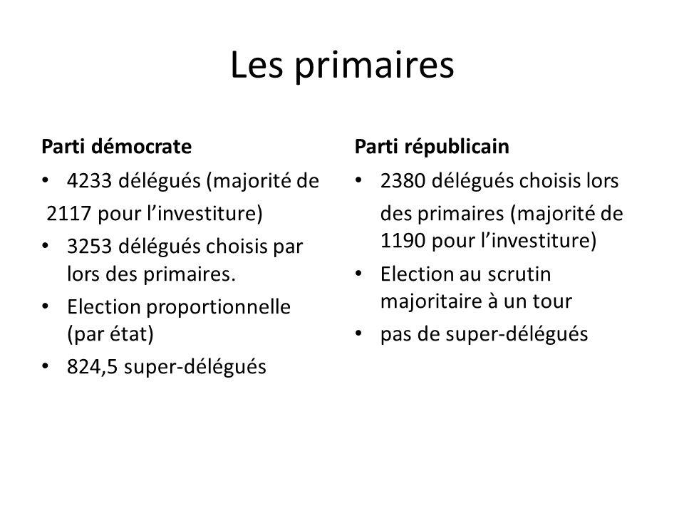 Les primaires Parti démocrate 4233 délégués (majorité de 2117 pour linvestiture) 3253 délégués choisis par lors des primaires.