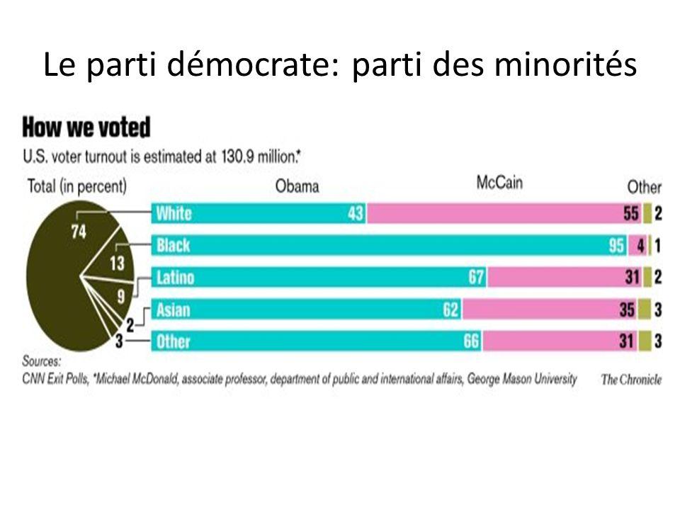 Le parti démocrate: parti des minorités