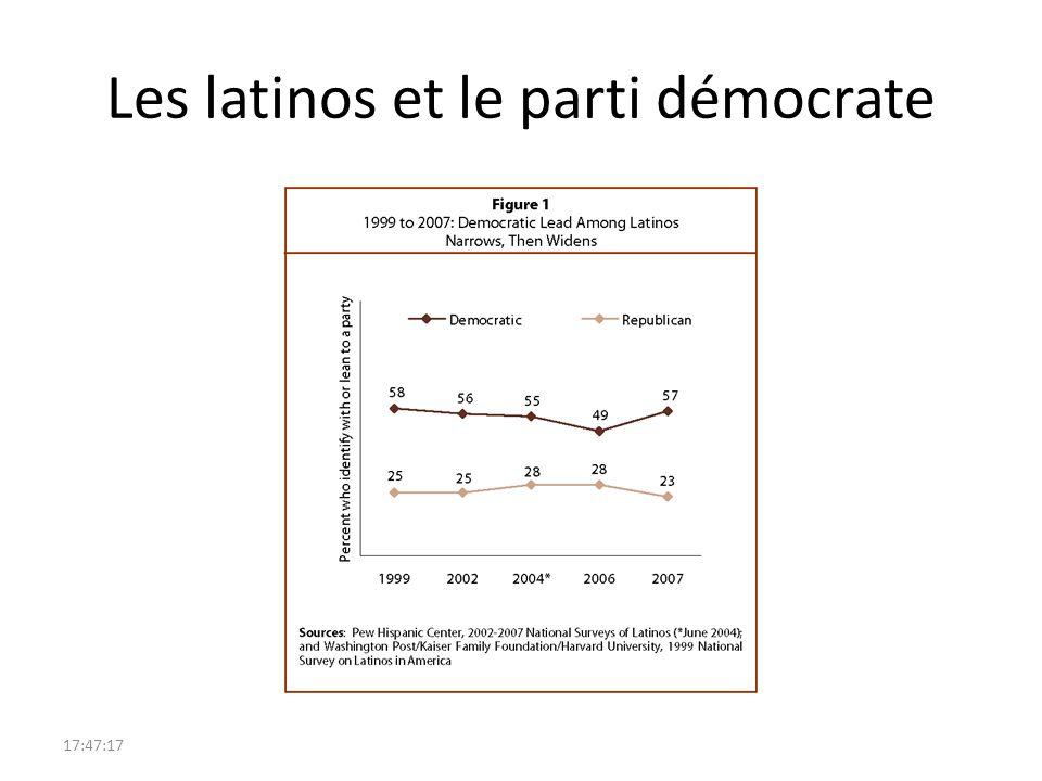 Les latinos et le parti démocrate 17:48:51