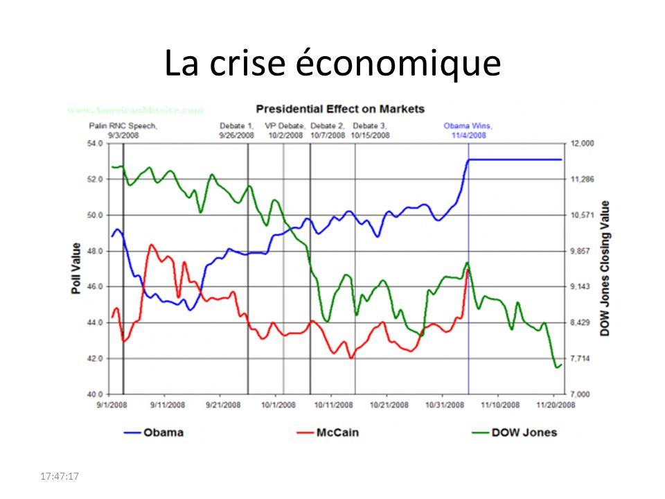 La crise économique 17:48:51