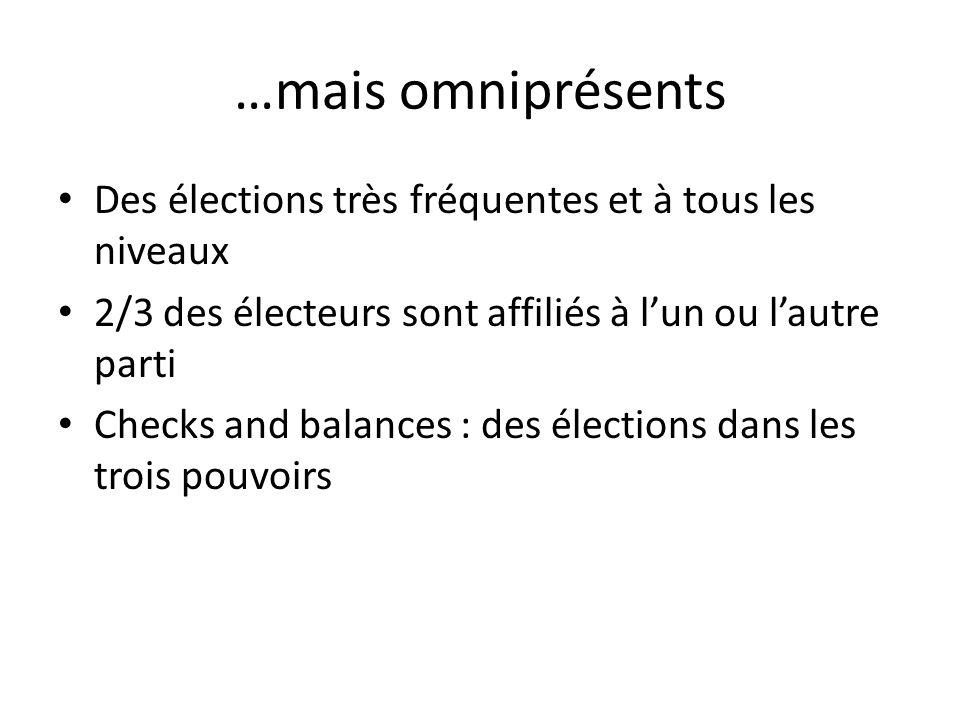 …mais omniprésents Des élections très fréquentes et à tous les niveaux 2/3 des électeurs sont affiliés à lun ou lautre parti Checks and balances : des élections dans les trois pouvoirs