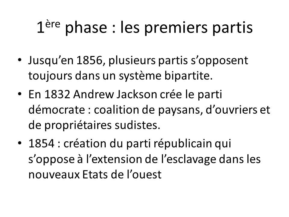 1 ère phase : les premiers partis Jusquen 1856, plusieurs partis sopposent toujours dans un système bipartite.