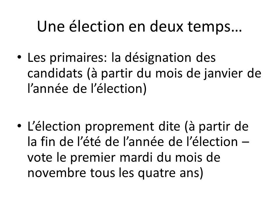 Une élection en deux temps… Les primaires: la désignation des candidats (à partir du mois de janvier de lannée de lélection) Lélection proprement dite (à partir de la fin de lété de lannée de lélection – vote le premier mardi du mois de novembre tous les quatre ans)