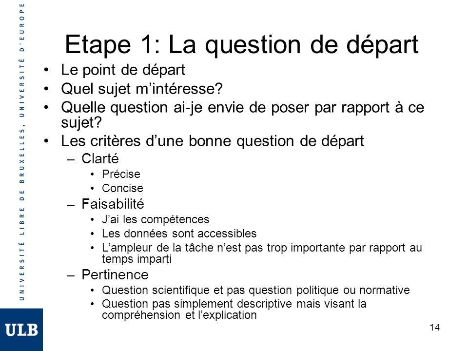 14 Etape 1: La question de départ Le point de départ Quel sujet mintéresse.