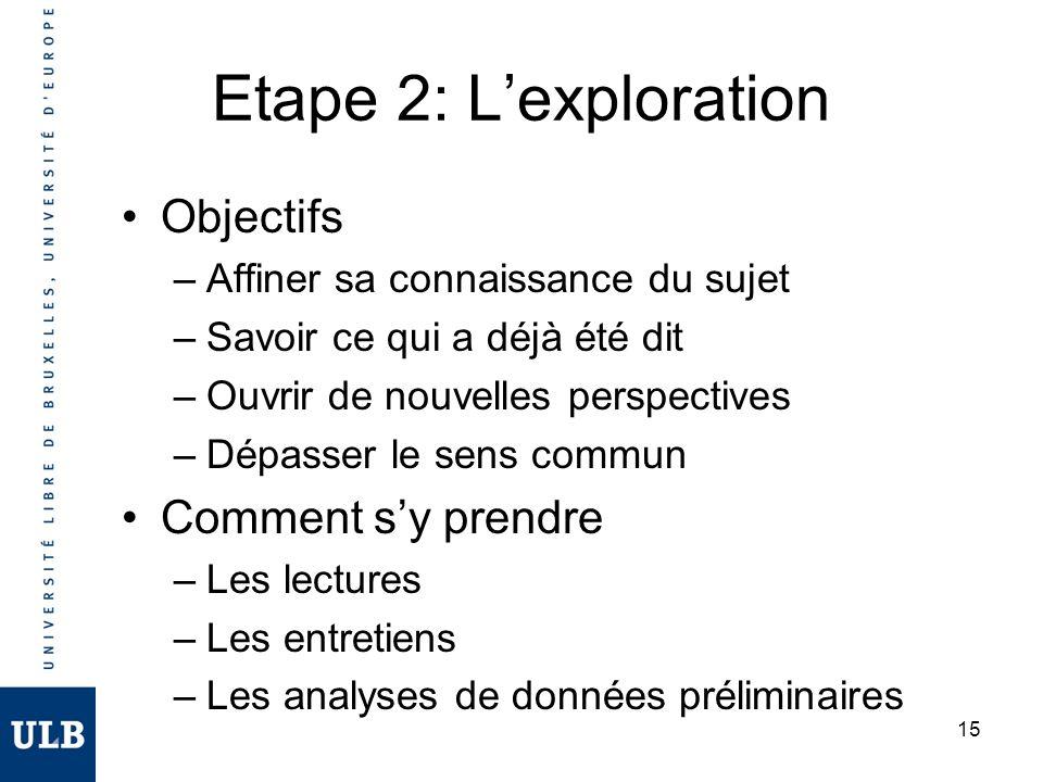 15 Etape 2: Lexploration Objectifs –Affiner sa connaissance du sujet –Savoir ce qui a déjà été dit –Ouvrir de nouvelles perspectives –Dépasser le sens commun Comment sy prendre –Les lectures –Les entretiens –Les analyses de données préliminaires