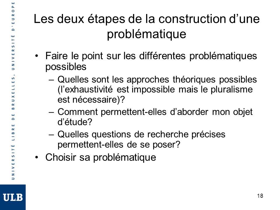 18 Les deux étapes de la construction dune problématique Faire le point sur les différentes problématiques possibles –Quelles sont les approches théoriques possibles (lexhaustivité est impossible mais le pluralisme est nécessaire).