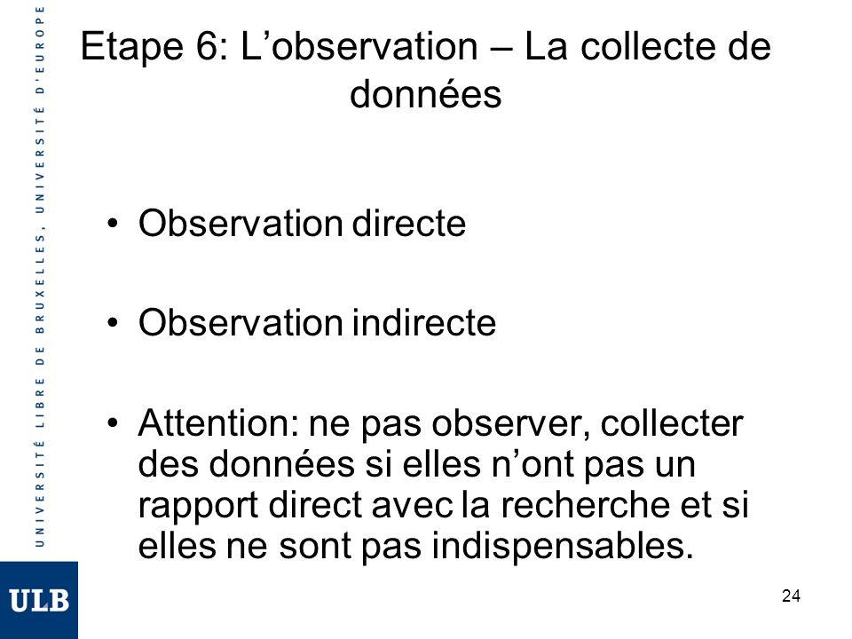 24 Etape 6: Lobservation – La collecte de données Observation directe Observation indirecte Attention: ne pas observer, collecter des données si elles nont pas un rapport direct avec la recherche et si elles ne sont pas indispensables.