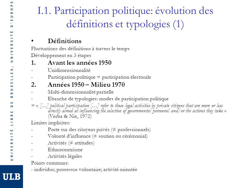 I.1. Participation politique: évolution des définitions et typologies (1) Définitions Fluctuations des définitions à travers le temps Développement en