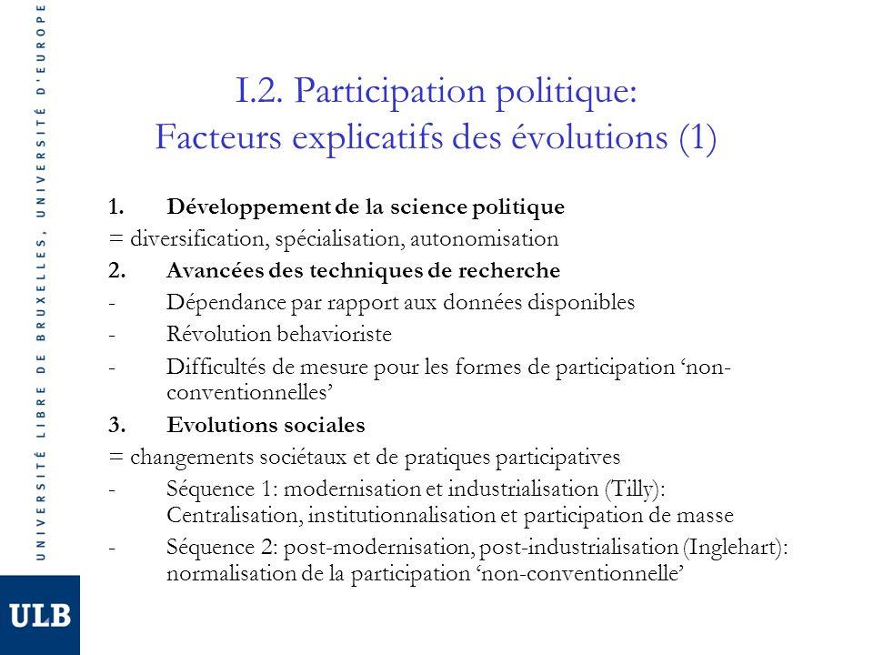 I.2. Participation politique: Facteurs explicatifs des évolutions (1) 1.Développement de la science politique = diversification, spécialisation, auton